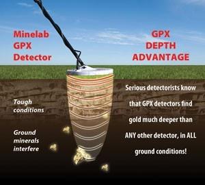 Minelab Gpx 5000 Gold Detector