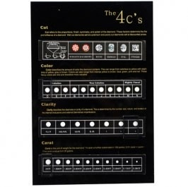 Diamond 4C's Chart Display Stand