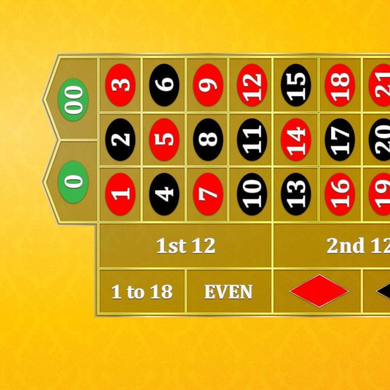 Classic Roulette Layout - Yellow