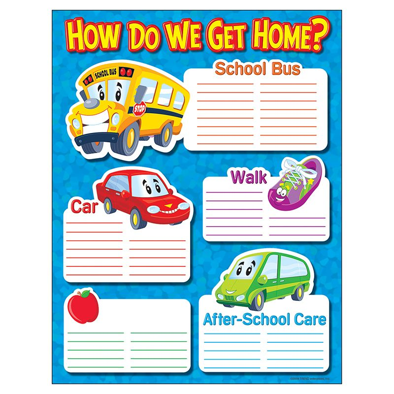 Learning Chart How Do We Get Home