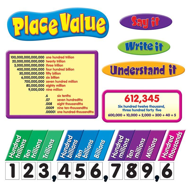 Bb Set Place Value