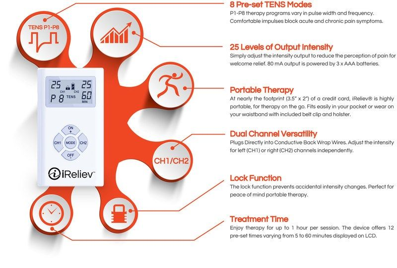 iReliev Back Pain Relief System