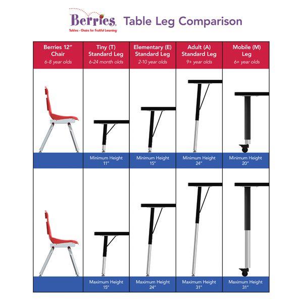 "Berries® Kidney Activity Table - 48"" X 72"", A-Height - Gray/Orange/Gray"