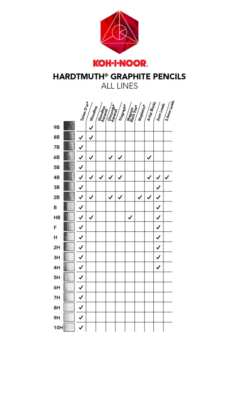 Toison D'or Graphite Pencil 7b