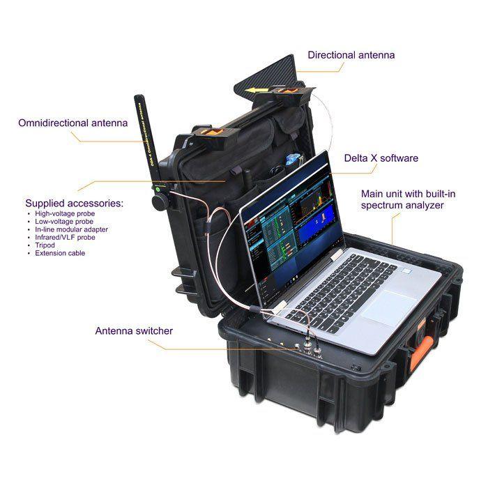 Delta X 2000/6 Real Time Spectrum Analyzer - Dx2000-6