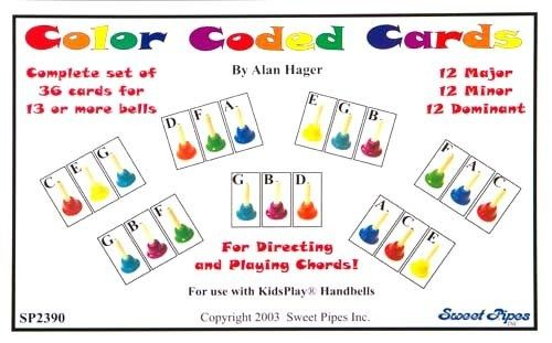 Chord Cards, 36-chords, 20-notes