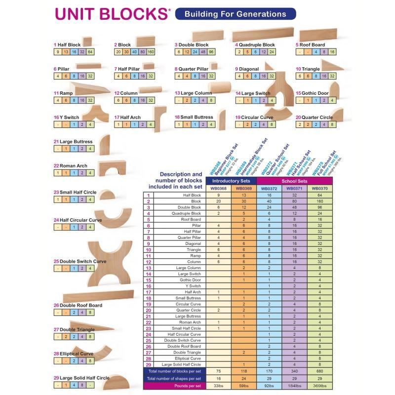 118 Piece Intermediate Block Set